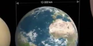 Ordre de grandeur des différentes planètes